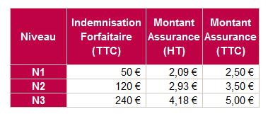 microsoft-excel-tarif-partenaires-assura