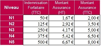 tarif-ctoc-assurance-01-04-2015.jpg